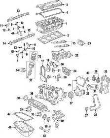 pt cruiser wiring diagram pdf pt image wiring diagram 2006 pt cruiser engine diagram 2006 auto wiring diagram schematic on pt cruiser wiring diagram pdf