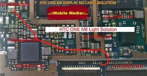 Free Mobiles Solutions  U0026 Diagrams  Htc One M8 Lcd Display