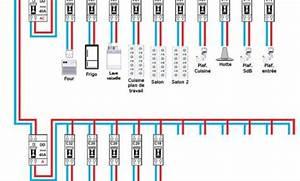 Dimension Tableau Electrique : coffret electrique traduction menuiserie image et conseil ~ Melissatoandfro.com Idées de Décoration