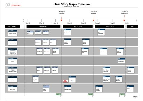 Timeline Template For Story by User Story Map Template Scrum Mvp Planning