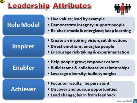 leadership attributes leaders  qualities