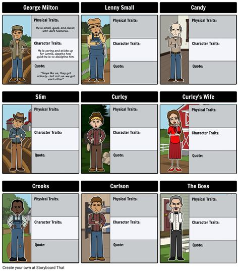mice  men character map storyboard  rebeccaray