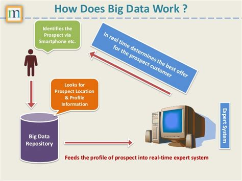 how does a smartphone work how does big data work