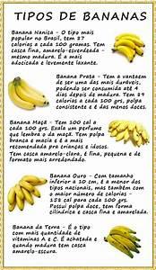 Potassio banana