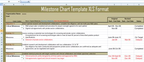 Get Milestone Chart Template Xls Format  Free Excel
