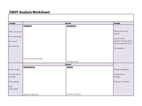 Swot Analysis Worksheet Template by Pre Work Owtcocla