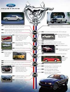 Photo History: 47 Years Of Ford's Mustang   Visual.ly