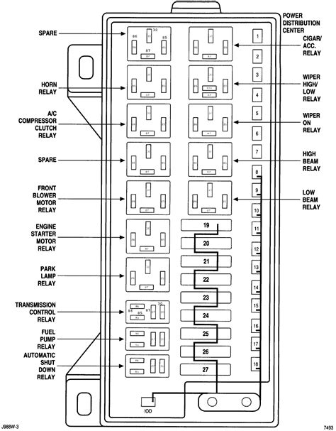 Picture Wiring Diagram 2000 Ram 2500 by 2004 Dodge Ram 2500 Fuse Panel Diagram A 1998