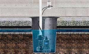 Best Sump Pumps For Your Home