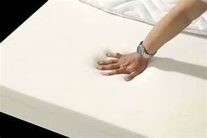 getting the right mattress memory foam vs spring With are foam mattresses better than spring