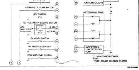 Rx8 Ecu Diagram by Rx 8 Technical Info Cel Codes Pcm Pin List Collision