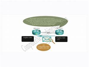 Best Ccna Study Guide
