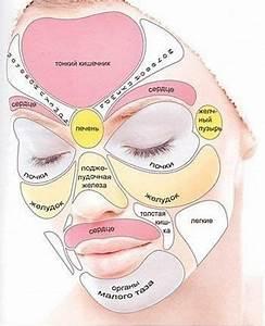 Эффективные маска от морщин