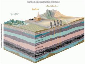 Energy News  Utah U2019s Gordon Creek Field To Test Commercial