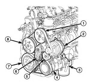 similiar 05 chrysler pacifica wiring diagram keywords diagram for 05 chrysler pacifica engine diagram wiring diagrams