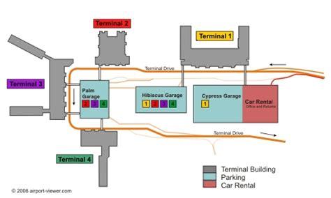 Car Rental Fort Lauderdale by Fll Car Rental Dallas Fort Lauderdale