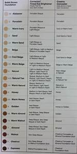 Eyeliner Chart Brown Foundation Chart Love Brown 4 25 4