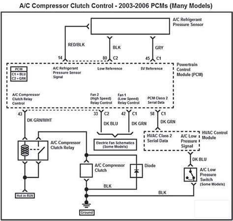 Gm A C Compressor Wiring Diagram by Upgrading To Iii Ls Series Pcm Air Conditioning Guide
