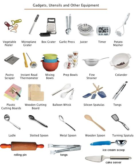 kitchen accessories names with pictures kitchen utensils equipment learning 7639