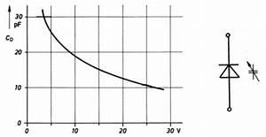 Sperrspannung Diode Berechnen : darc online lehrgang technik klasse a kapitel 5 die diode ~ Themetempest.com Abrechnung