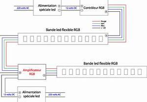 Branchement Ruban Led : pourquoi et comment utiliser un amplificateur led rgb ~ Medecine-chirurgie-esthetiques.com Avis de Voitures
