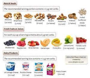 Atkins Diet Phase 2 Food List - Diet Plan 101 More Atkins Diet