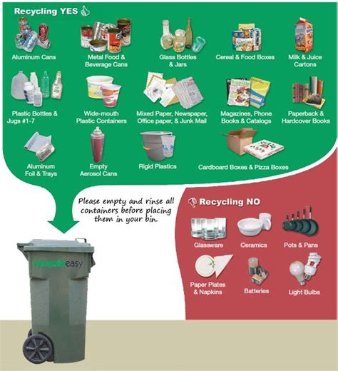 what you can and cannot recycle smart health talk