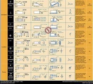 2009 Gd U0026t Wall Chart Free Download