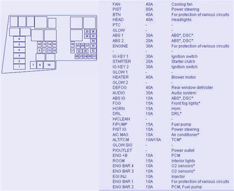 Wiring Diagram Info September