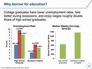 Putting a face on the student debt crisis   Al Jazeera America