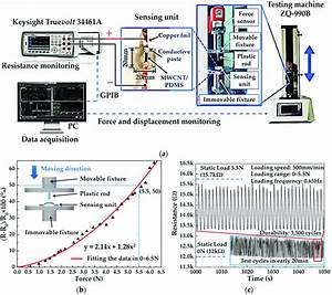 The Calibration And Stability Test Of Tactile Sensor Unit