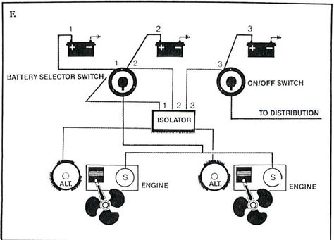 3 Position Marine Battery Switch Wiring Diagram by Great Diagram Dual Battery Charger Battery