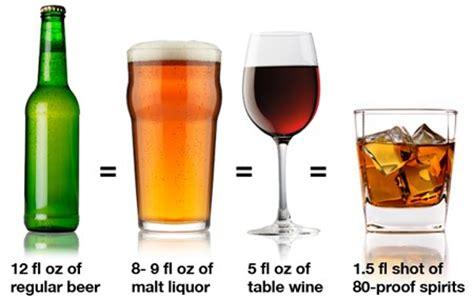 alcohol   drugs university  wisconsin whitewater