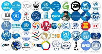 International Organisations Social Orgs Economic Greenpeace Twiplomacy