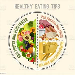 Healthy Eating Plate Stock Illustration