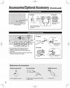 Diagrama Panasonic Th 42px80x