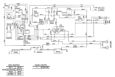 Cub Cadet Electrical Diagram For Solenoid by I A 2000 Or 2001 Cub Cadet Model 2166 Mower