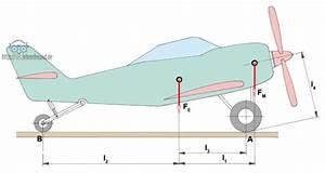 Statik Kräfte Berechnen : kleinflugzeug statik kr fte tec lehrerfreund ~ Themetempest.com Abrechnung