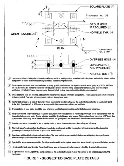 Practical design and_detailing_of_steel_column_base_...