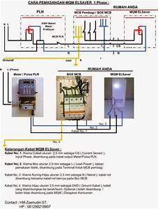 Mqm Total S Ver   Alat Penghemat Listrik Automatis  U0026quot Mqm Elsaver U0026quot   Penghemat Listrik Benar