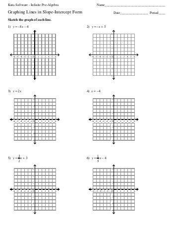 printables graphing using intercepts worksheet mywcct
