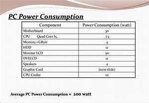 Watt Berechnen Pc : computer power calculation ~ Themetempest.com Abrechnung