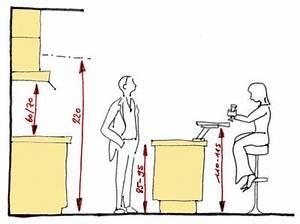 amenagement d39une cuisine les 5 regles a connaitre With cuisine hauteur plan de travail
