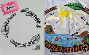 Water Cycle Project Before And After  Done On The Smc