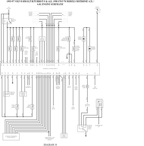 volvo 850 wiring diagram wiring diagrams