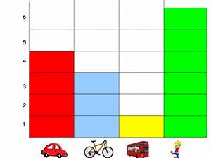 Understanding Bar Charts   Recording  U0026 Reading By Bexys