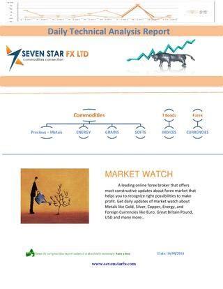 Daily Forex Ltd | Xfx Trading Dragons Den
