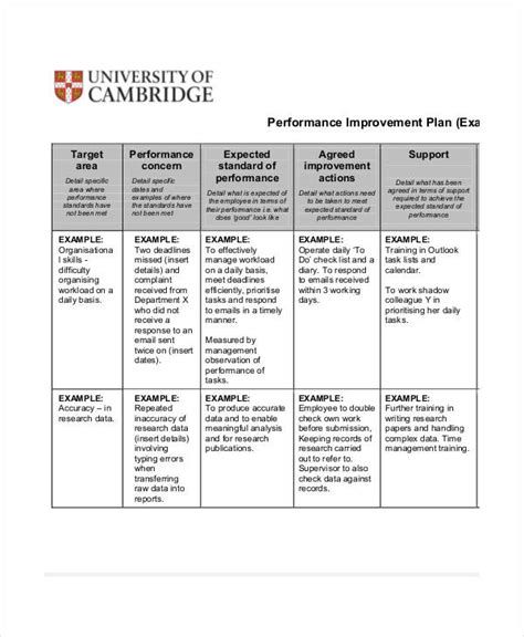 Performance Management Plan Template by Performance Management Plan Template Choice Image