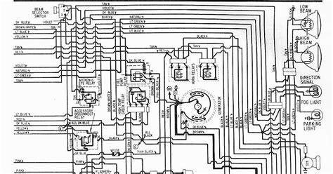 Cadillac Eldorado Brougham Wiring Diagram All
