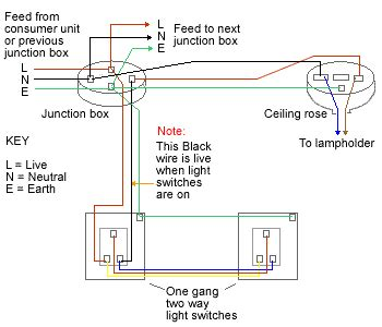 Two Way Light Switch Method